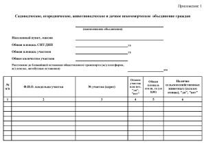 Росстат форма для заполнения перепись